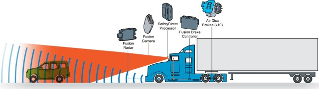 bendix commercial vehicle systems